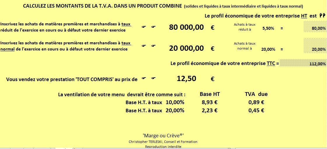 Tableau de calcul du  profil économique de votre entreprise